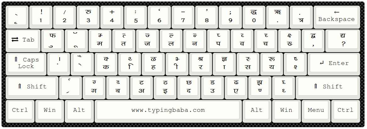 Hindi Remington Layout Used In Different Govt. Typing Test