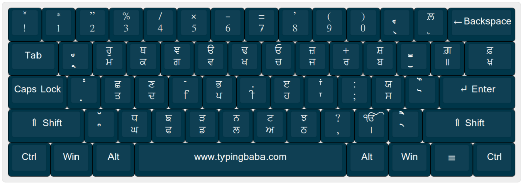 Punjabi Keyboard Asees Font