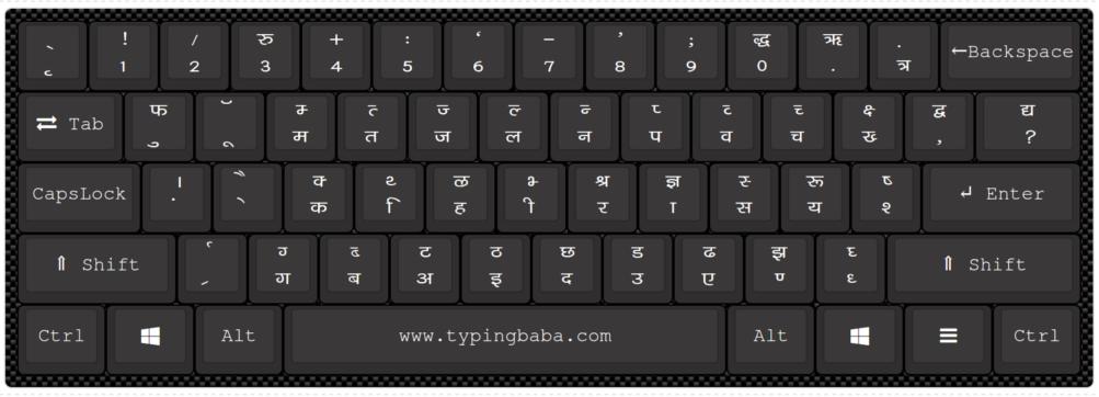 Types Of Hindi Typing Keyboard