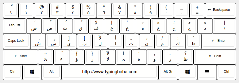 How to write in arabic keyboard ideal family essay